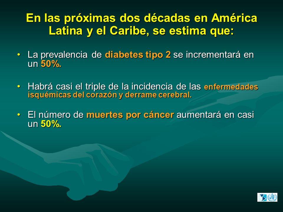 En las próximas dos décadas en América Latina y el Caribe, se estima que: La prevalencia de diabetes tipo 2 se incrementará en un 50%.La prevalencia d
