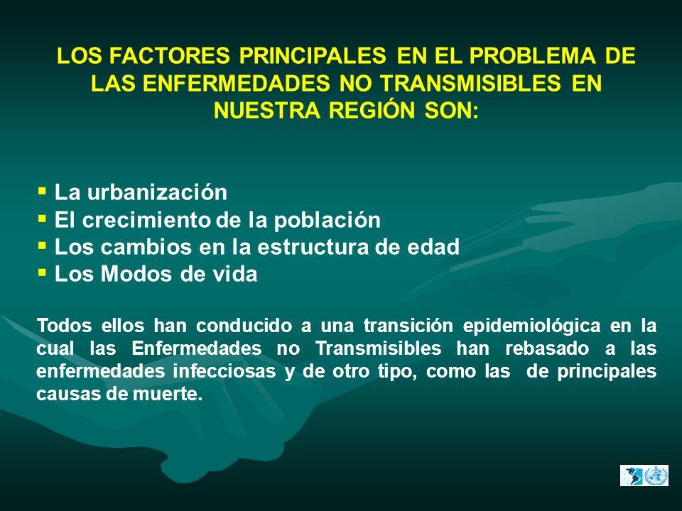 LOS FACTORES PRINCIPALES EN EL PROBLEMA DE LAS ENFERMEDADES NO TRANSMISIBLES EN NUESTRA REGIÓN SON: La urbanización El crecimiento de la población Los