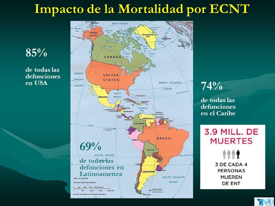 74% de todas las defunciones en el Caribe 69% de todas las defunciones en Latinoamerica 85% de todas las defunciones en USA Impacto de la Mortalidad p