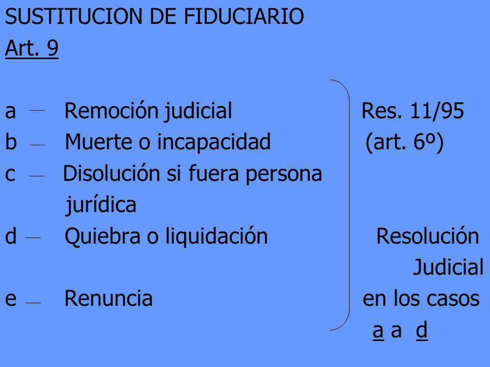 SUSTITUCION DE FIDUCIARIO Art. 9 a Remoción judicial Res. 11/95 b Muerte o incapacidad (art. 6º) c Disolución si fuera persona jurídica d Quiebra o li