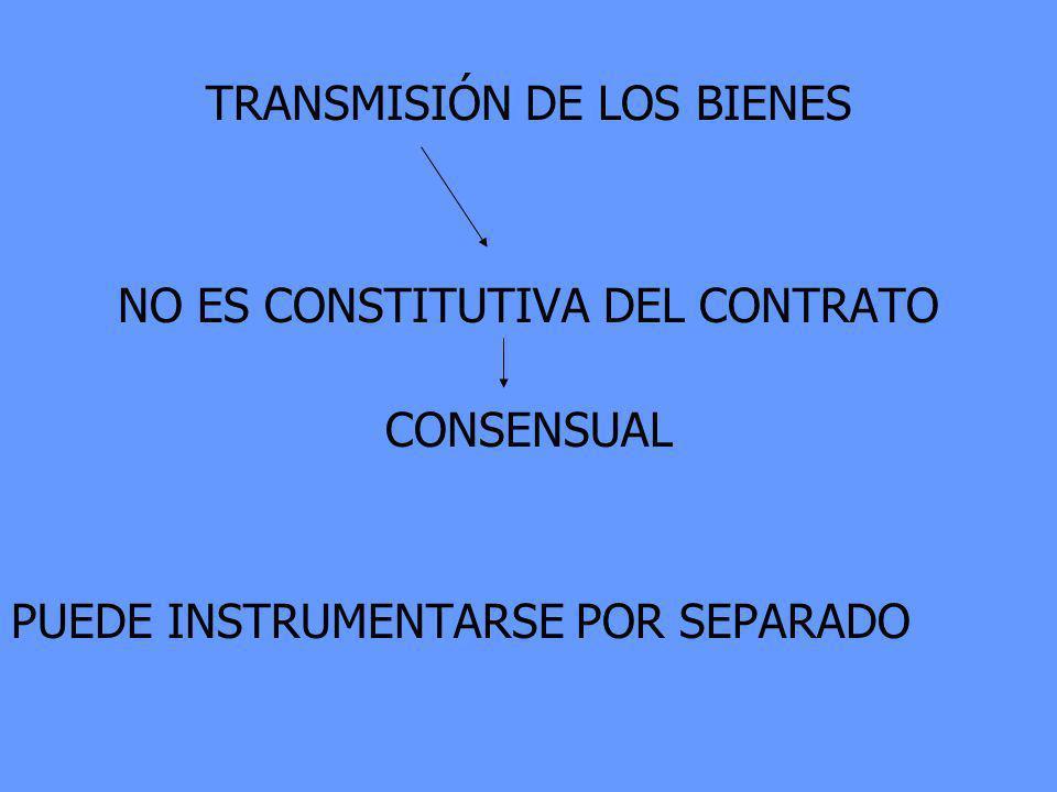 TRANSMISIÓN DE LOS BIENES NO ES CONSTITUTIVA DEL CONTRATO CONSENSUAL PUEDE INSTRUMENTARSE POR SEPARADO