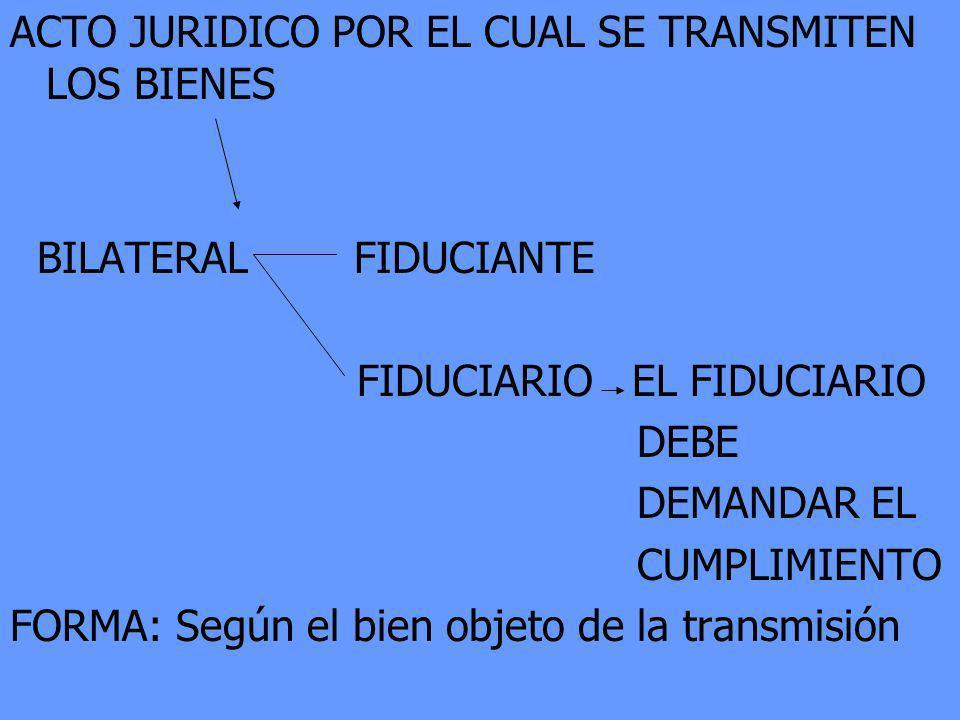 MODO TRADICION PUEDE SER CONSTITUTO POSESORIO Fideicomiso Garantía: El deudor mantiene la tenencia TRADITIO BREVI MANU INMUEBLE ALQUILADO