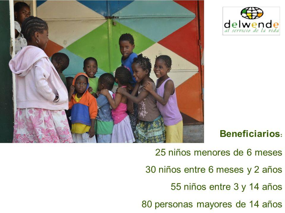 Beneficiarios : 25 niños menores de 6 meses 30 niños entre 6 meses y 2 años 55 niños entre 3 y 14 años 80 personas mayores de 14 años