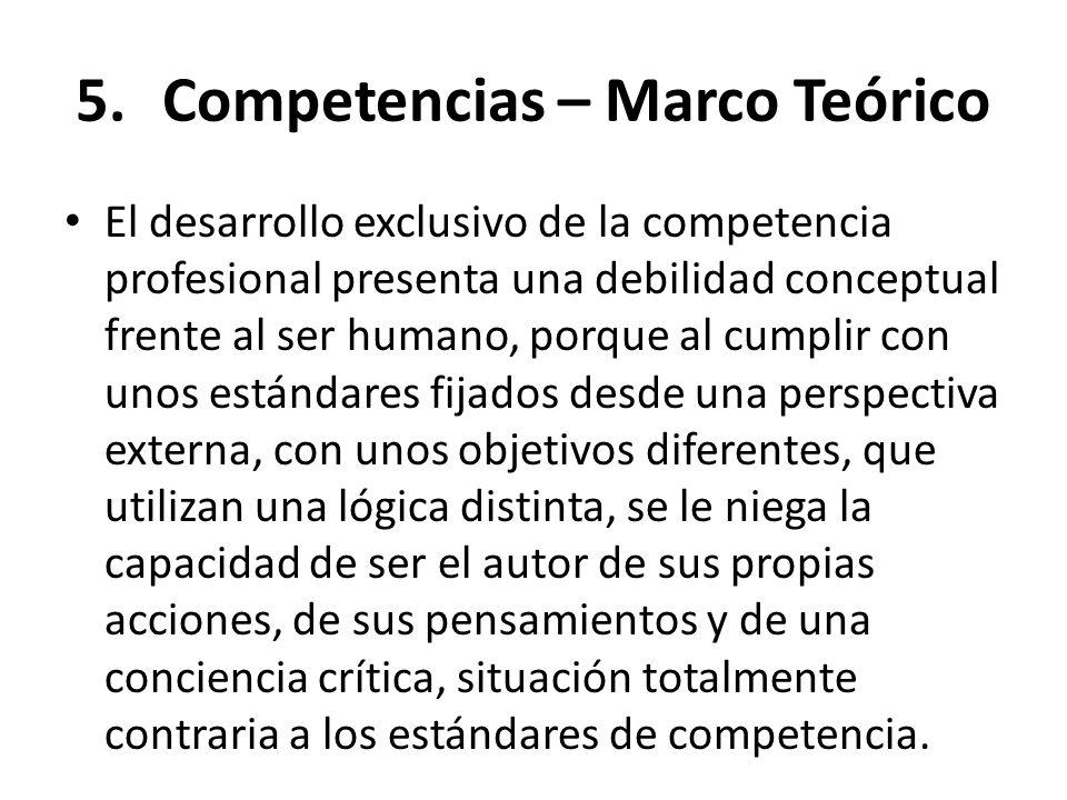 5.Competencias – Marco Teórico El desarrollo exclusivo de la competencia profesional presenta una debilidad conceptual frente al ser humano, porque al