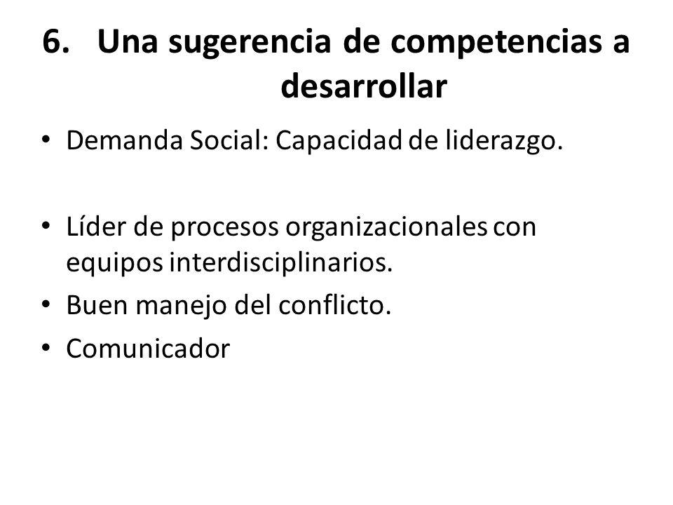 6.Una sugerencia de competencias a desarrollar Demanda Social: Capacidad de liderazgo. Líder de procesos organizacionales con equipos interdisciplinar