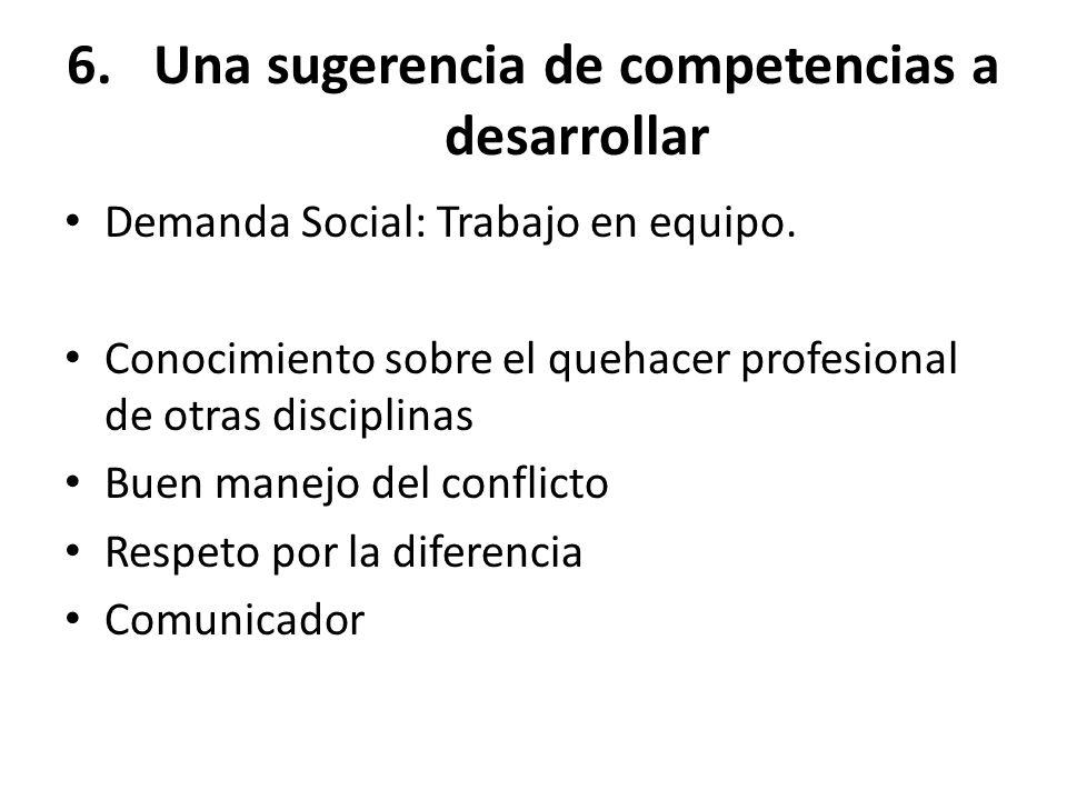 6.Una sugerencia de competencias a desarrollar Demanda Social: Trabajo en equipo. Conocimiento sobre el quehacer profesional de otras disciplinas Buen