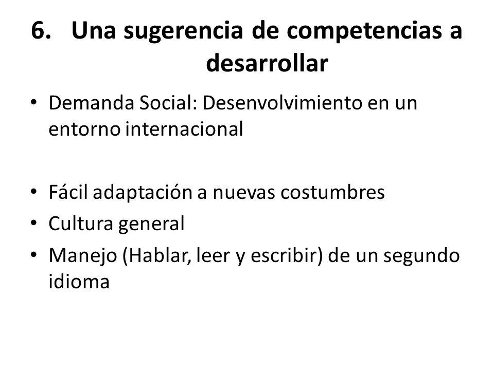 6.Una sugerencia de competencias a desarrollar Demanda Social: Desenvolvimiento en un entorno internacional Fácil adaptación a nuevas costumbres Cultu