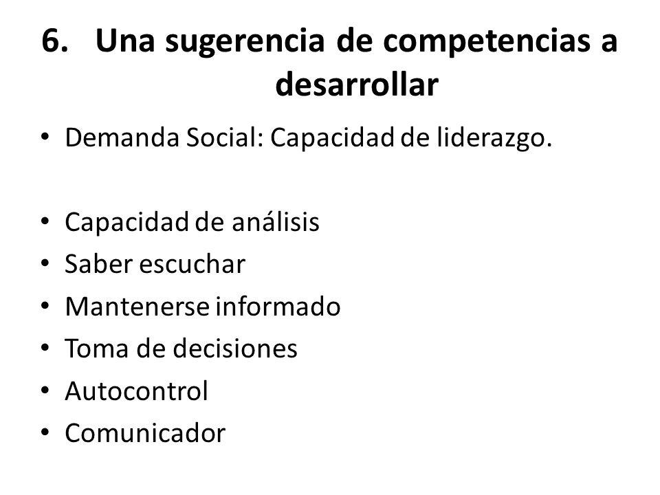 6.Una sugerencia de competencias a desarrollar Demanda Social: Capacidad de liderazgo. Capacidad de análisis Saber escuchar Mantenerse informado Toma