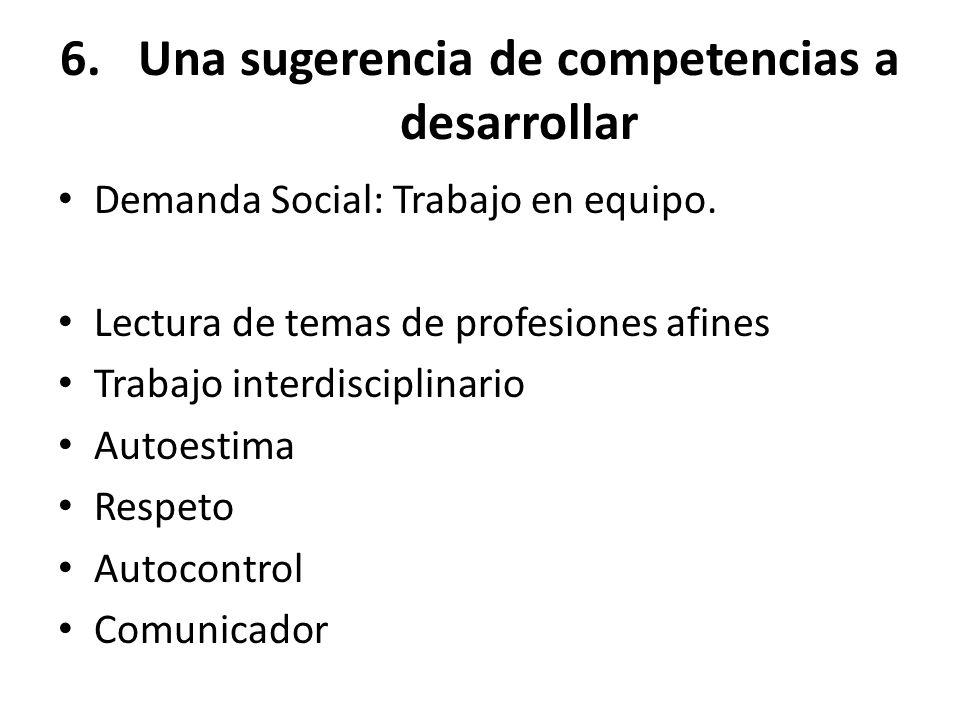 6.Una sugerencia de competencias a desarrollar Demanda Social: Trabajo en equipo. Lectura de temas de profesiones afines Trabajo interdisciplinario Au