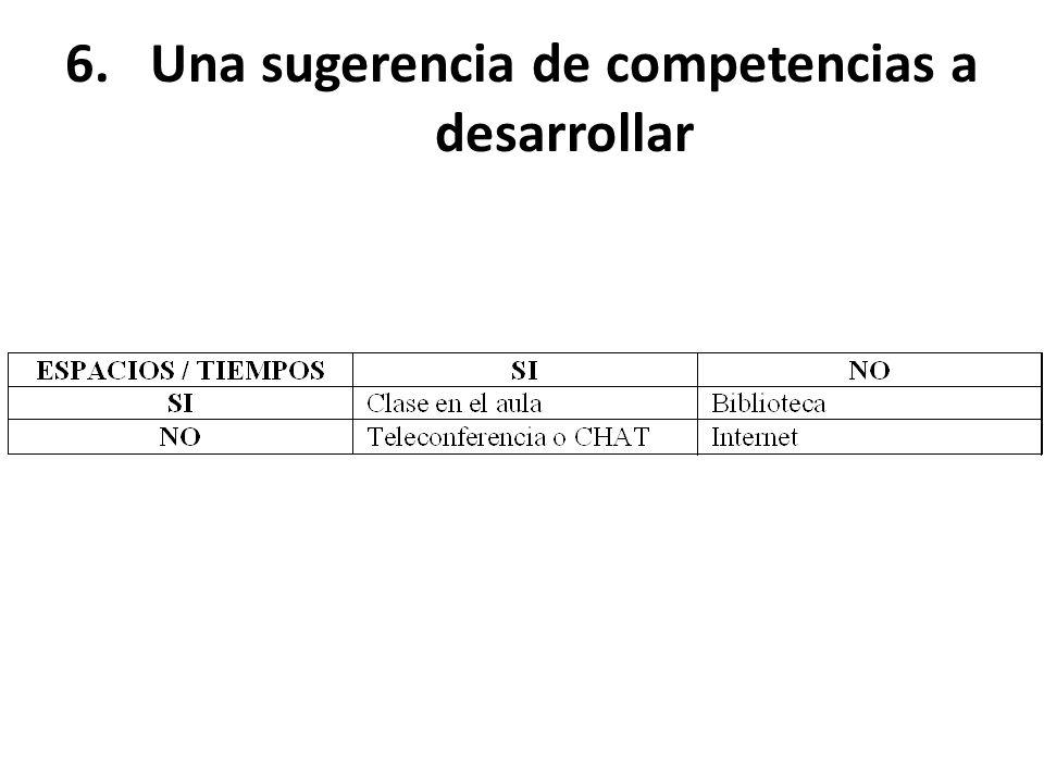 6.Una sugerencia de competencias a desarrollar