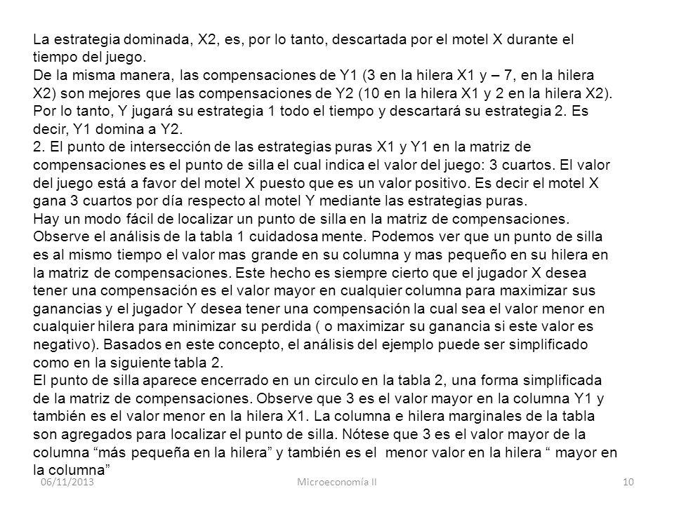 06/11/2013Microeconomía II10 La estrategia dominada, X2, es, por lo tanto, descartada por el motel X durante el tiempo del juego. De la misma manera,