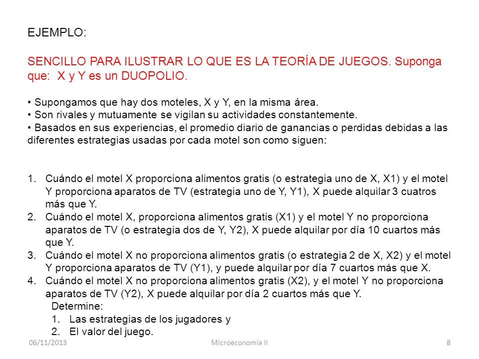 06/11/2013Microeconomía II8 EJEMPLO: SENCILLO PARA ILUSTRAR LO QUE ES LA TEORÍA DE JUEGOS. Suponga que: X y Y es un DUOPOLIO. Supongamos que hay dos m
