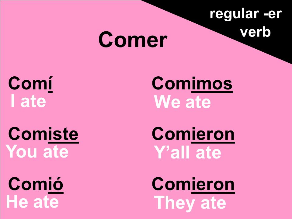 Comí Comiste Comió Comimos Comieron Comer regular -er verb I ate You ate He ate We ate Yall ate They ate