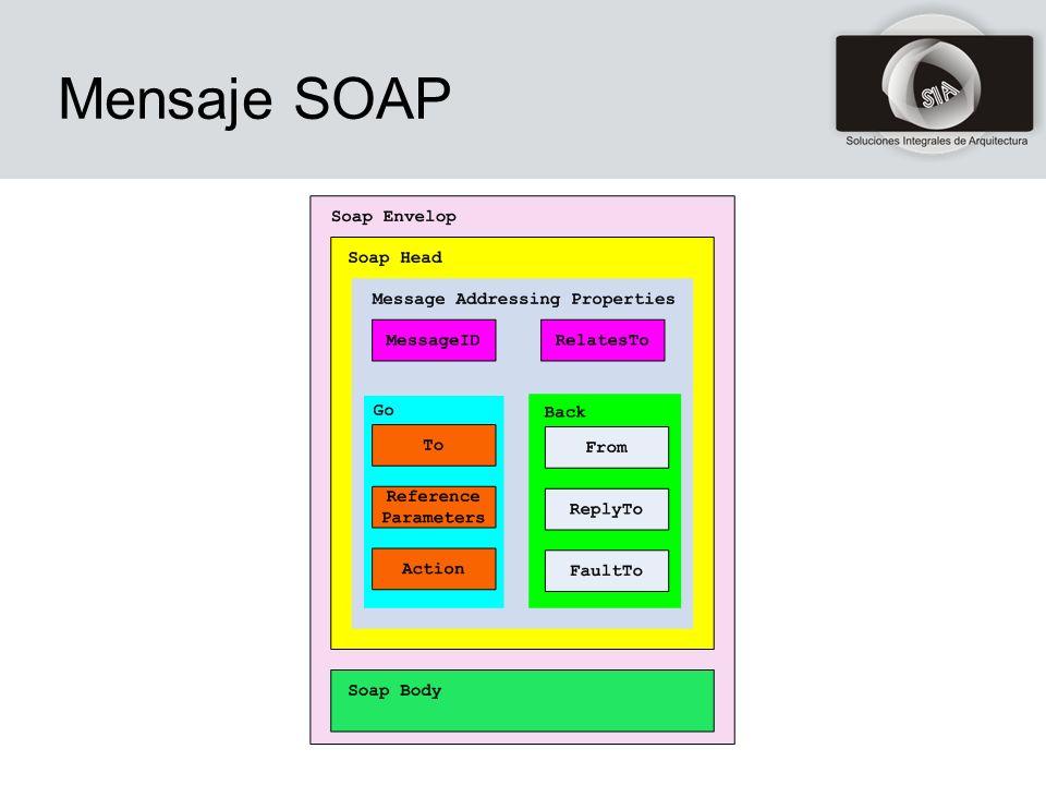 Mensaje SOAP