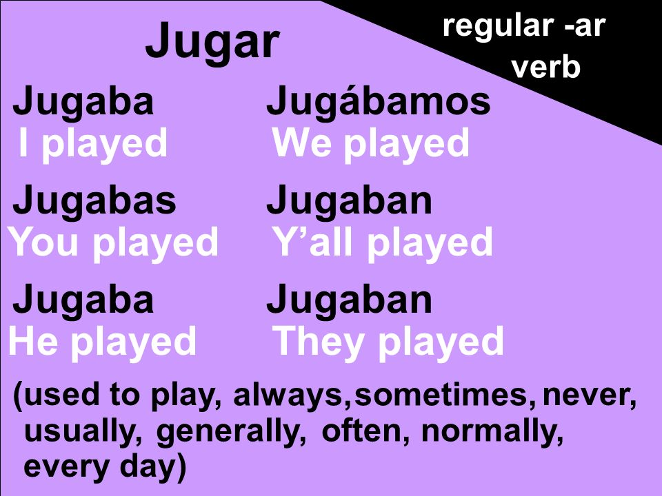 Jugaba Jugabas Jugaba Jugábamos Jugaban Jugar I played You played He played We played Yall played They played (used to play, always,sometimes, never,