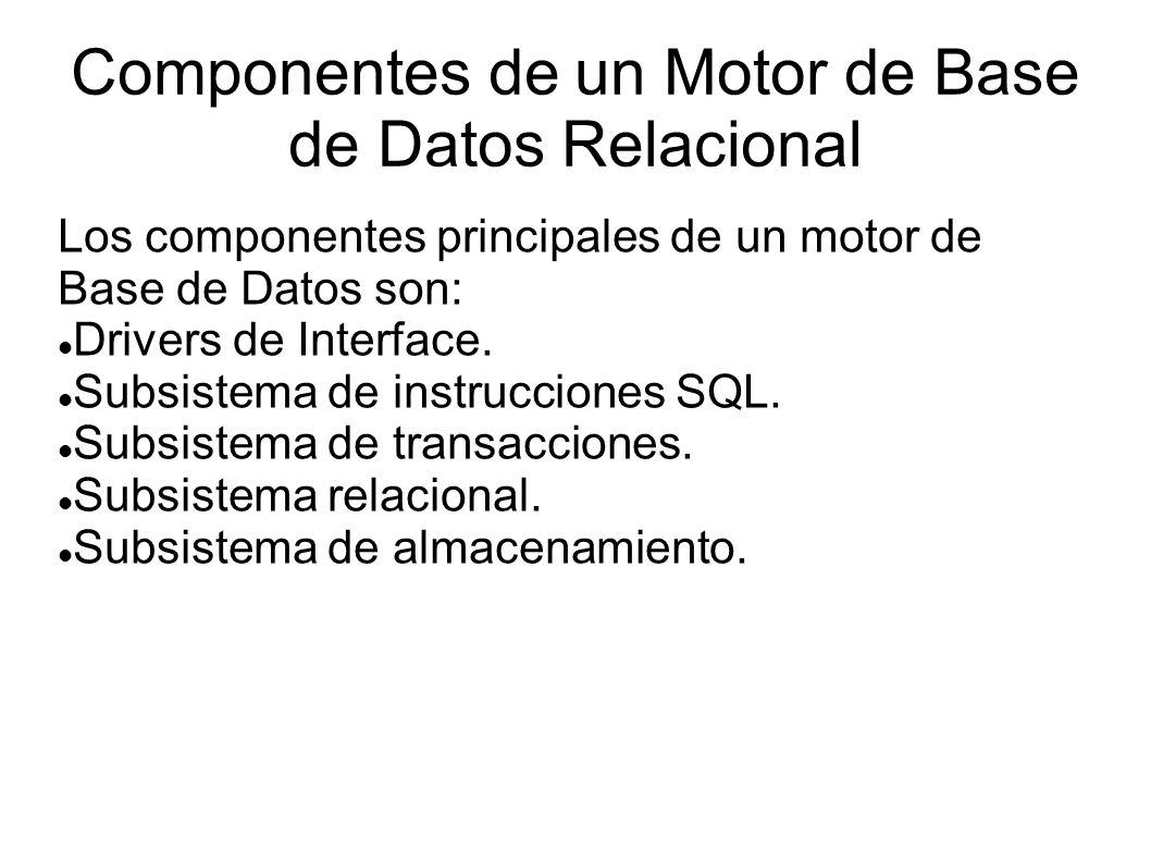 Componentes de un Motor de Base de Datos Relacional Los componentes principales de un motor de Base de Datos son: Drivers de Interface. Subsistema de