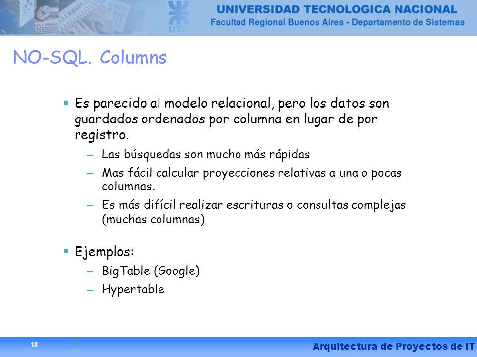 18 Arquitectura de Proyectos de IT NO-SQL. Columns Es parecido al modelo relacional, pero los datos son guardados ordenados por columna en lugar de po