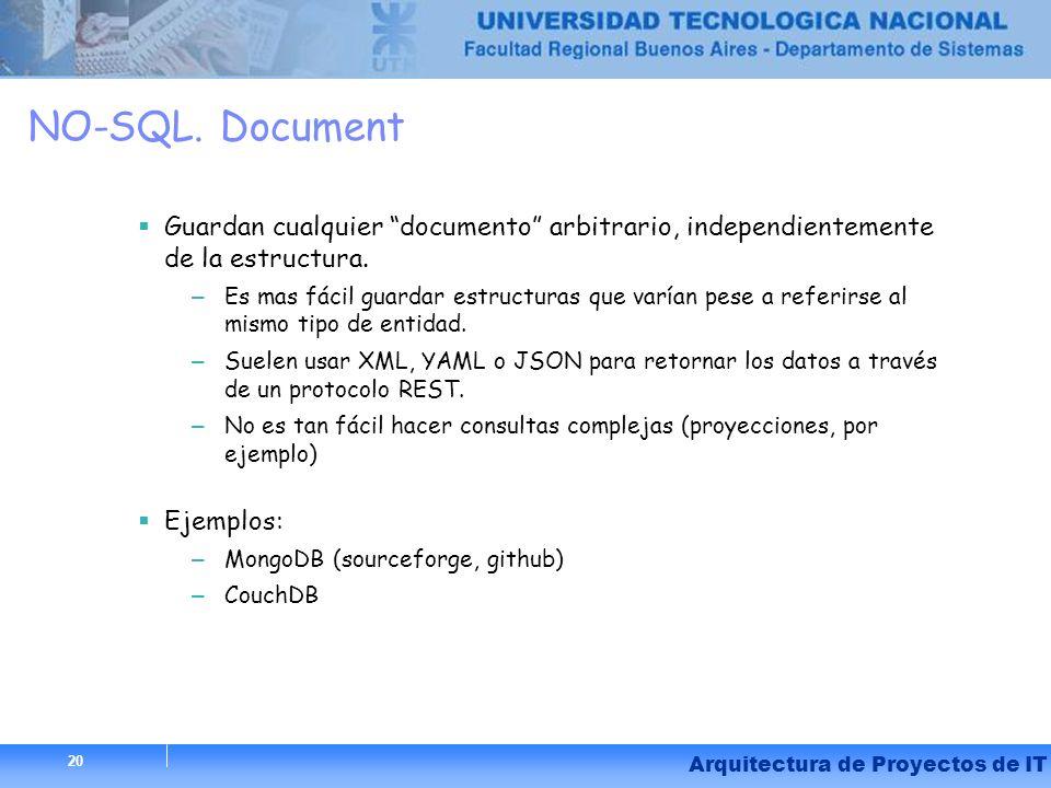 20 Arquitectura de Proyectos de IT NO-SQL. Document Guardan cualquier documento arbitrario, independientemente de la estructura. – Es mas fácil guarda