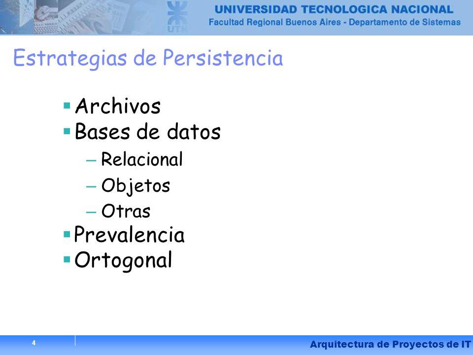 4 Arquitectura de Proyectos de IT 4 Estrategias de Persistencia Archivos Bases de datos – Relacional – Objetos – Otras Prevalencia Ortogonal