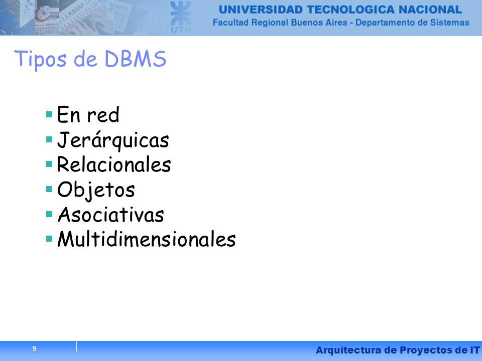 9 Arquitectura de Proyectos de IT 9 Tipos de DBMS En red Jerárquicas Relacionales Objetos Asociativas Multidimensionales