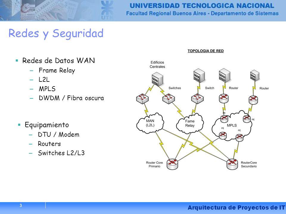 10 Arquitectura de Proyectos de IT 3 Redes y Seguridad Redes de Datos WAN – Frame Relay – L2L – MPLS – DWDM / Fibra oscura Equipamiento – DTU / Modem