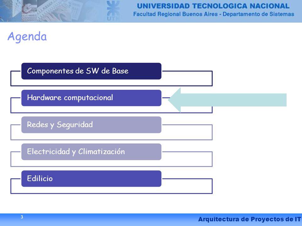 12 Arquitectura de Proyectos de IT 3 Agenda Componentes de SW de BaseHardware computacionalRedes y SeguridadElectricidad y ClimatizaciónEdilicio