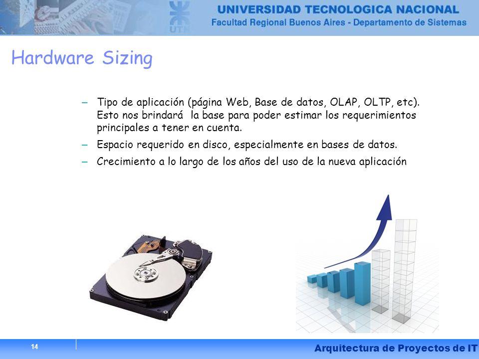 14 Hardware Sizing – Tipo de aplicación (página Web, Base de datos, OLAP, OLTP, etc). Esto nos brindará la base para poder estimar los requerimientos