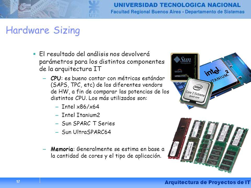 Hardware Sizing El resultado del análisis nos devolverá parámetros para los distintos componentes de la arquitectura IT – CPU: es bueno contar con mét