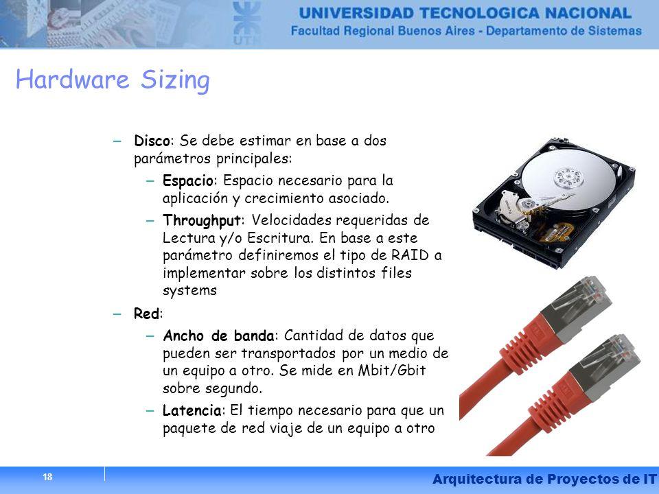 Hardware Sizing – Disco: Se debe estimar en base a dos parámetros principales: – Espacio: Espacio necesario para la aplicación y crecimiento asociado.