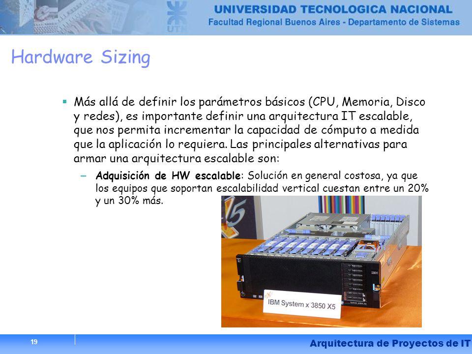 Hardware Sizing Más allá de definir los parámetros básicos (CPU, Memoria, Disco y redes), es importante definir una arquitectura IT escalable, que nos