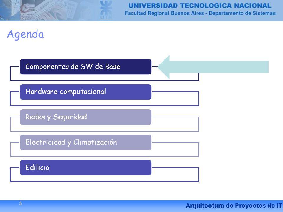 26 Arquitectura de Proyectos de IT 3 Agenda Componentes de SW de BaseHardware computacionalRedes y SeguridadElectricidad y ClimatizaciónEdilicio