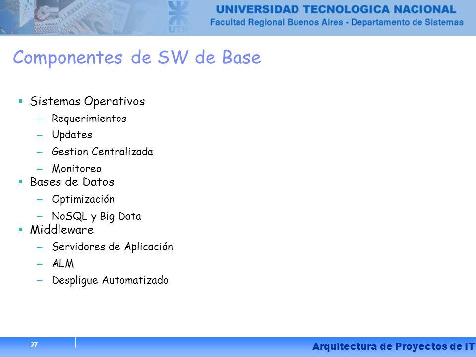 27 Arquitectura de Proyectos de IT Componentes de SW de Base Sistemas Operativos – Requerimientos – Updates – Gestion Centralizada – Monitoreo Bases d