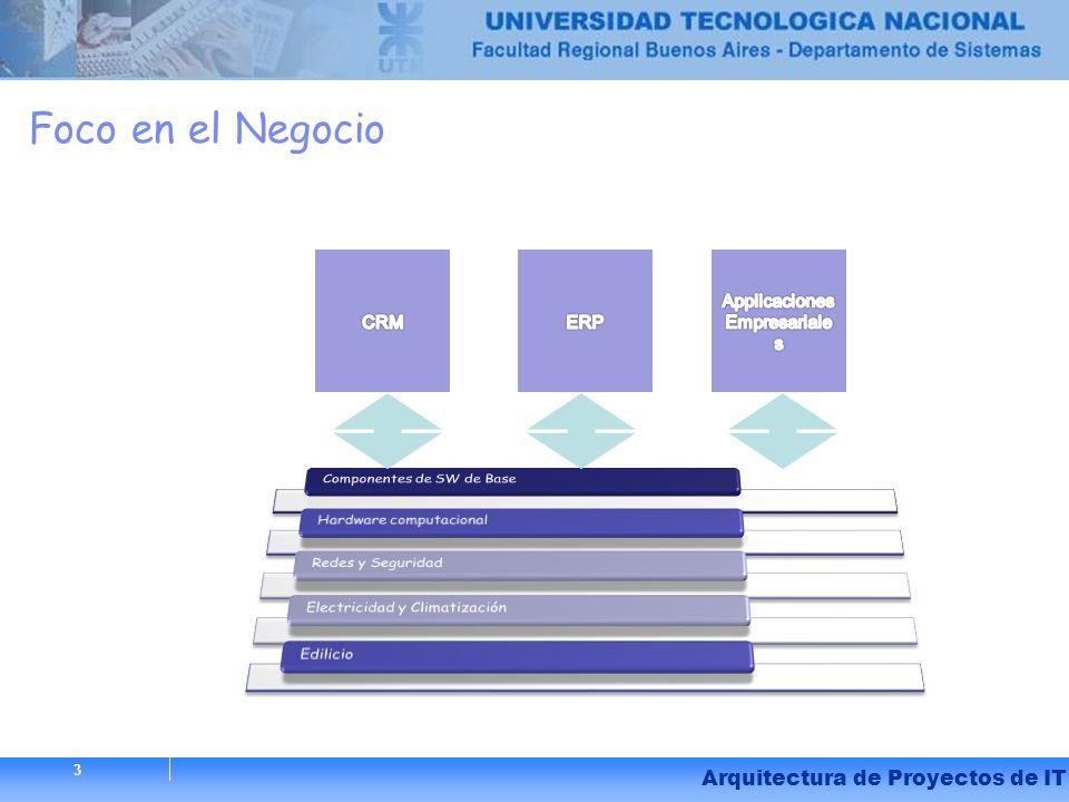 3 Arquitectura de Proyectos de IT 3 Foco en el Negocio