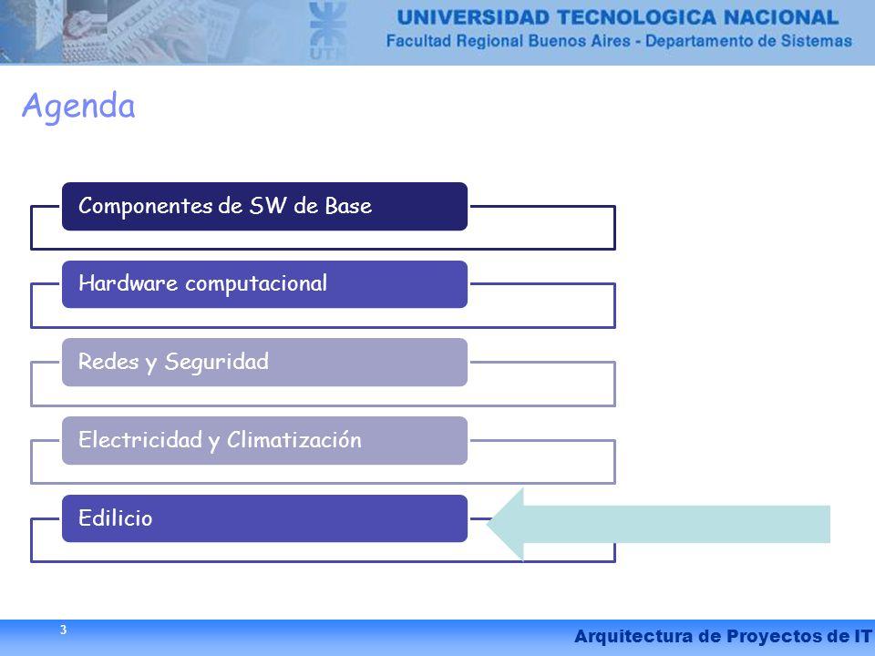 4 Arquitectura de Proyectos de IT 3 Agenda Componentes de SW de BaseHardware computacionalRedes y SeguridadElectricidad y ClimatizaciónEdilicio