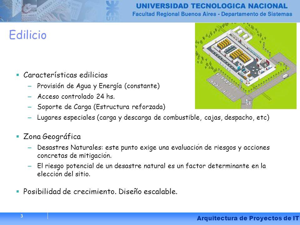5 Arquitectura de Proyectos de IT 3 Edilicio Características edilicias – Provisión de Agua y Energía (constante) – Acceso controlado 24 hs. – Soporte
