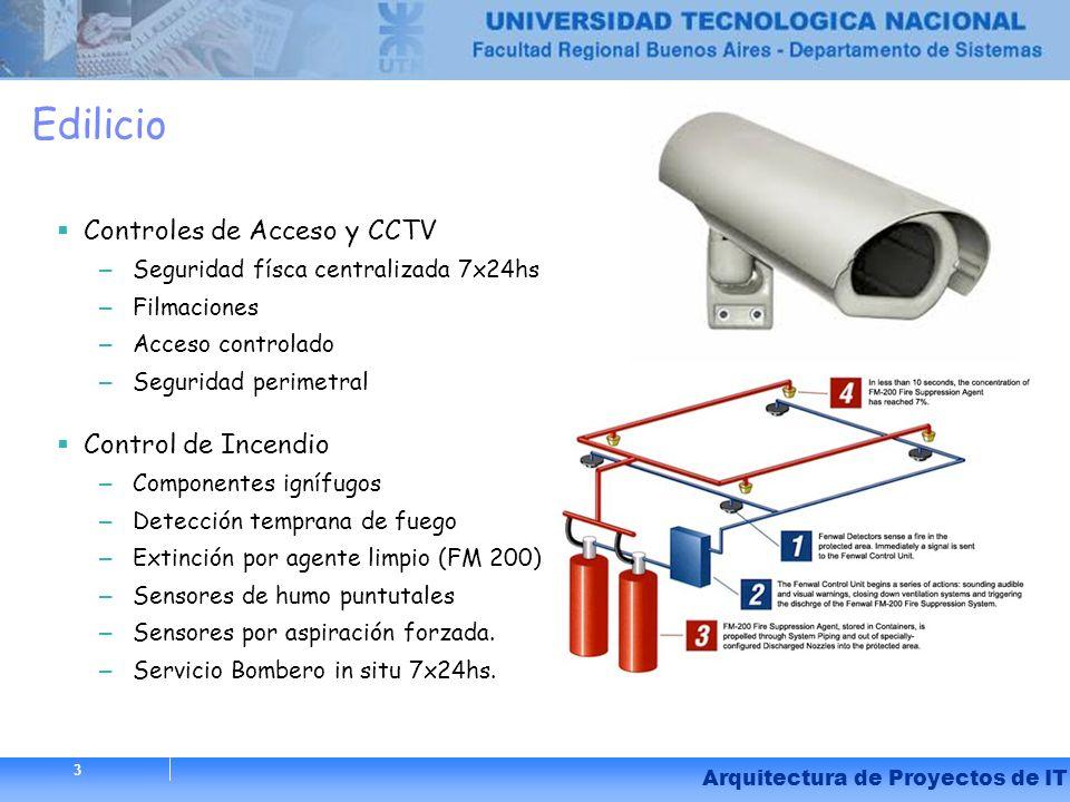 6 Arquitectura de Proyectos de IT 3 Edilicio Controles de Acceso y CCTV – Seguridad físca centralizada 7x24hs – Filmaciones – Acceso controlado – Segu