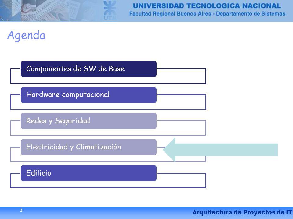 7 Arquitectura de Proyectos de IT 3 Agenda Componentes de SW de BaseHardware computacionalRedes y SeguridadElectricidad y ClimatizaciónEdilicio