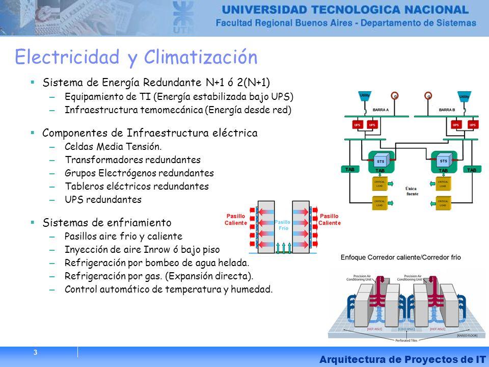 8 Arquitectura de Proyectos de IT 3 Electricidad y Climatización Sistema de Energía Redundante N+1 ó 2(N+1) – Equipamiento de TI (Energía estabilizada