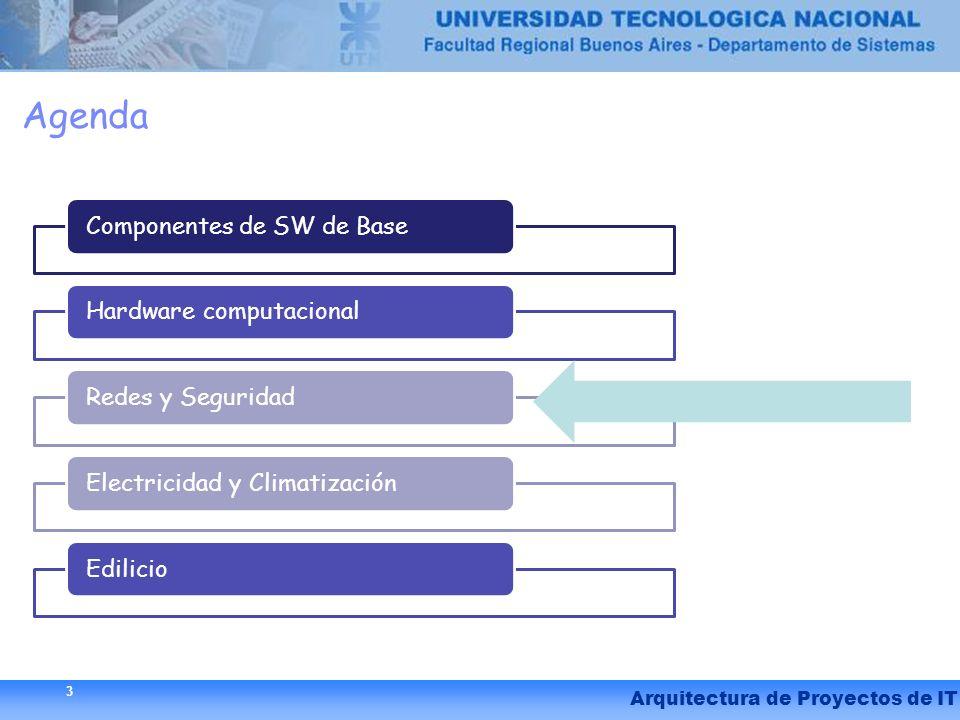 9 Arquitectura de Proyectos de IT 3 Agenda Componentes de SW de BaseHardware computacionalRedes y SeguridadElectricidad y ClimatizaciónEdilicio