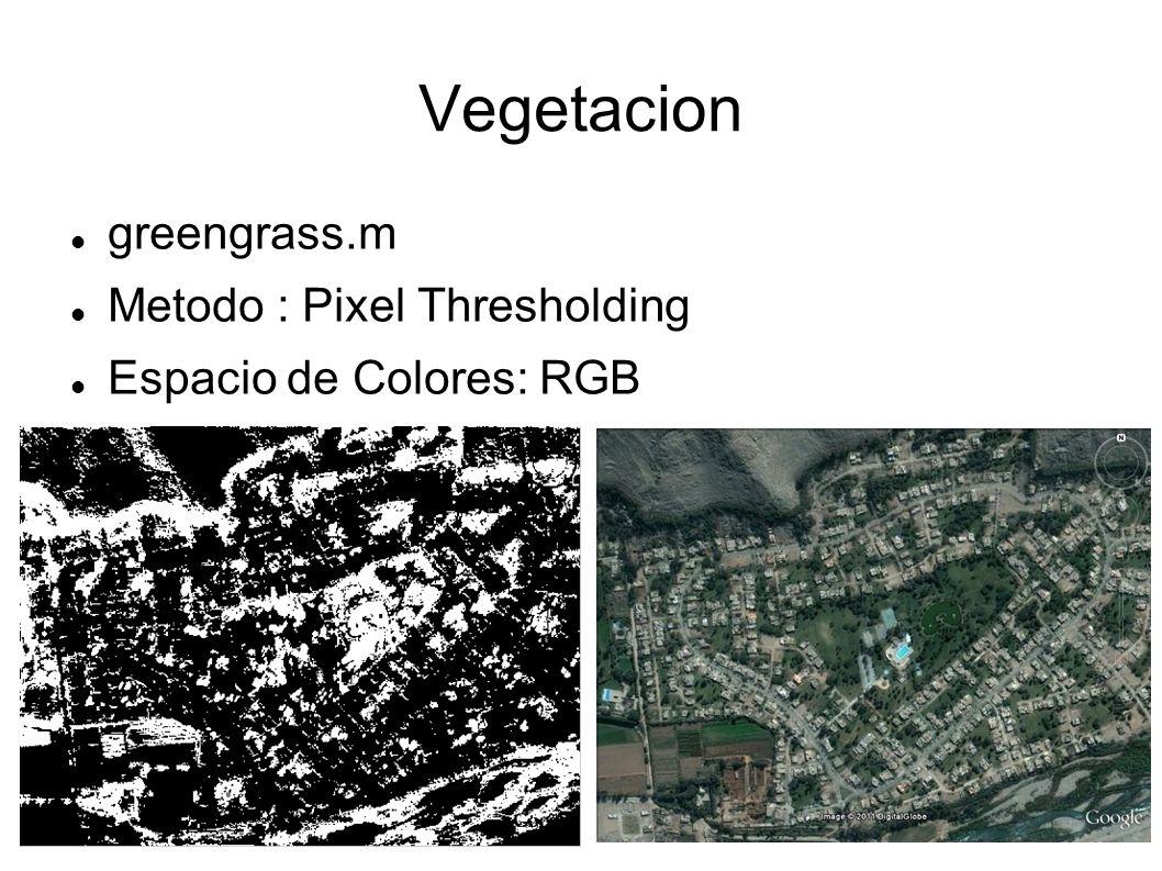 Vegetacion greengrass.m Metodo : Pixel Thresholding Espacio de Colores: RGB