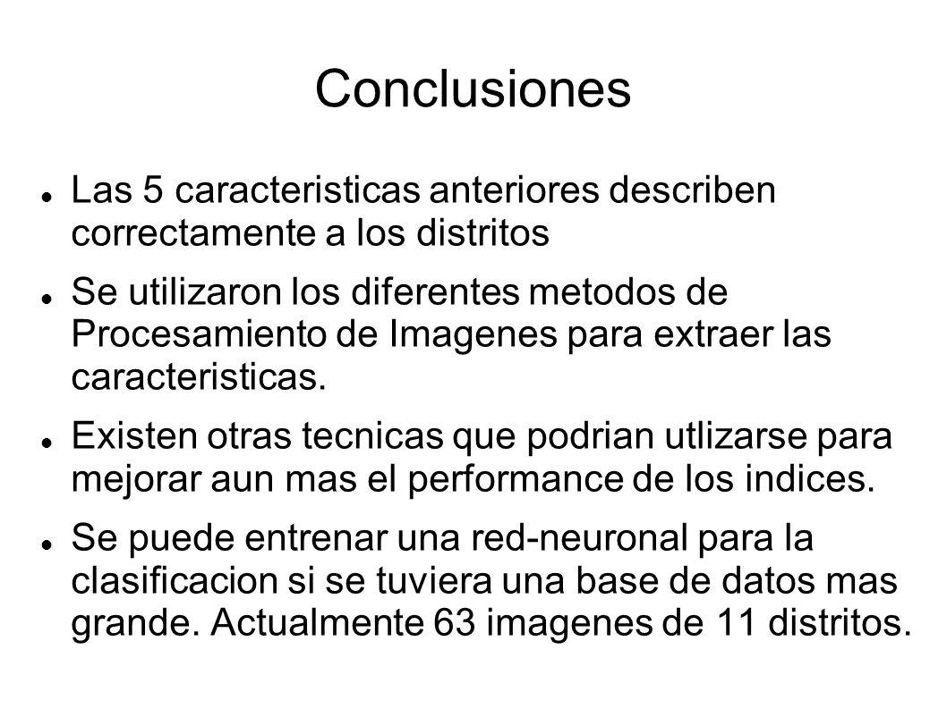 Conclusiones Las 5 caracteristicas anteriores describen correctamente a los distritos Se utilizaron los diferentes metodos de Procesamiento de Imagene