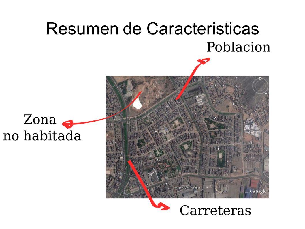 Conclusiones Las 5 caracteristicas anteriores describen correctamente a los distritos Se utilizaron los diferentes metodos de Procesamiento de Imagenes para extraer las caracteristicas.