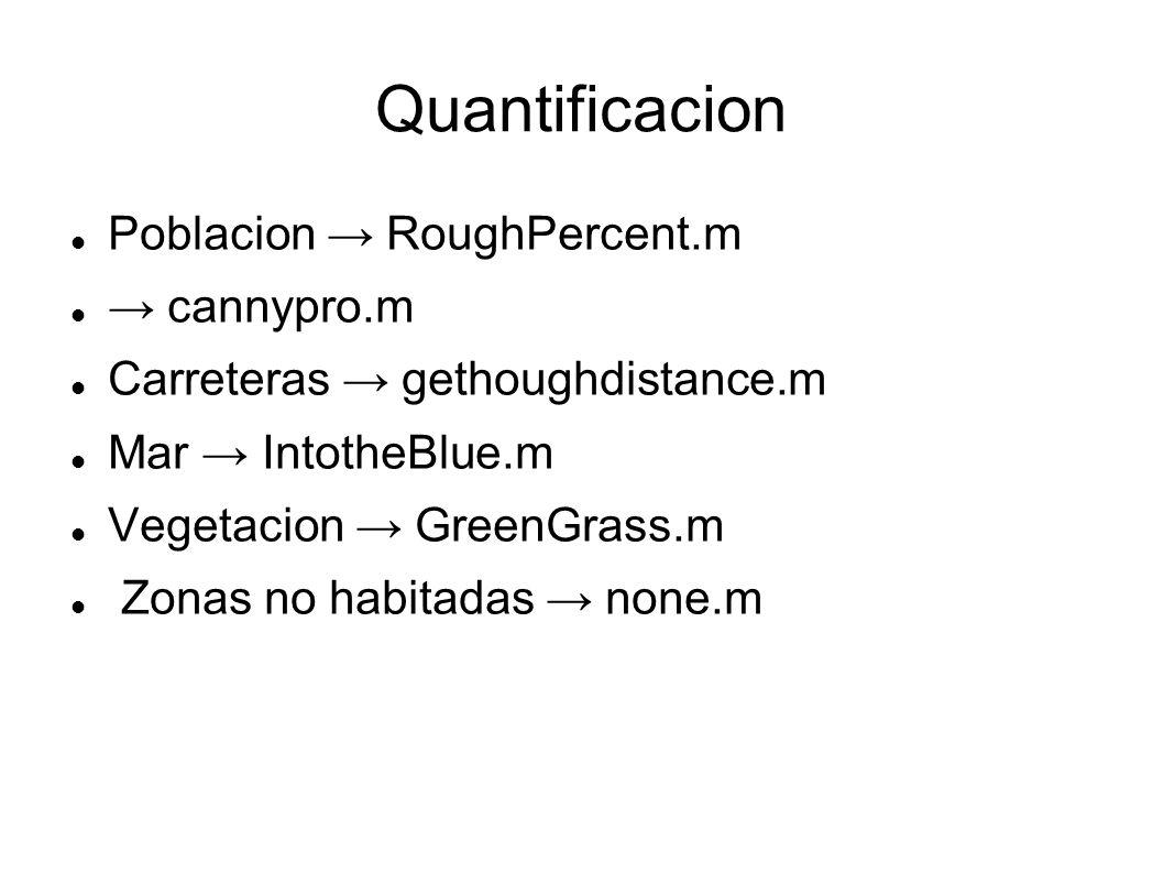 Porcentage Poblacional 1 RoughPercent.m Metodo: Operaciones Morfologicas de Erosion y Diltacion; Histogram Thresholding Espacio de Colores: Escala de Grises Ej: 30.33% Comas.