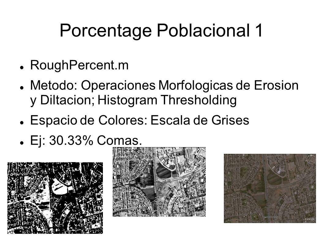 Porcentage Poblacional 1 RoughPercent.m Metodo: Operaciones Morfologicas de Erosion y Diltacion; Histogram Thresholding Espacio de Colores: Escala de