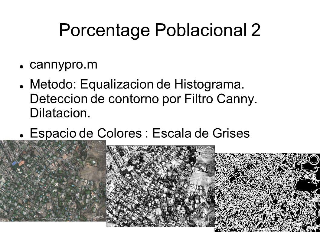 Porcentage Poblacional 2 cannypro.m Metodo: Equalizacion de Histograma. Deteccion de contorno por Filtro Canny. Dilatacion. Espacio de Colores : Escal