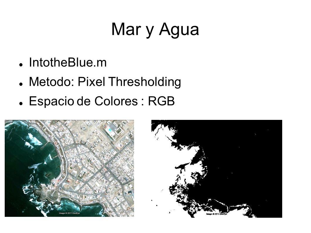 Mar y Agua IntotheBlue.m Metodo: Pixel Thresholding Espacio de Colores : RGB