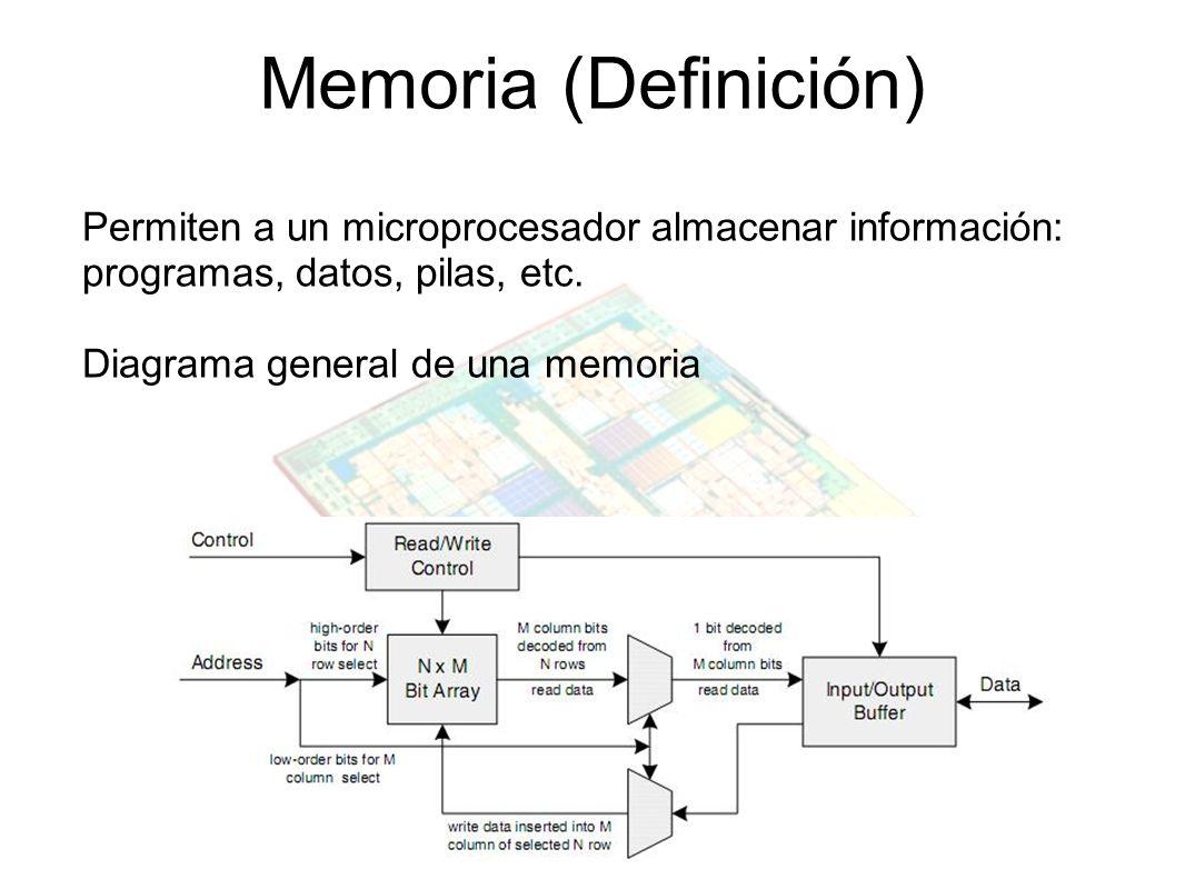 Memoria (Definición) Permiten a un microprocesador almacenar información: programas, datos, pilas, etc. Diagrama general de una memoria