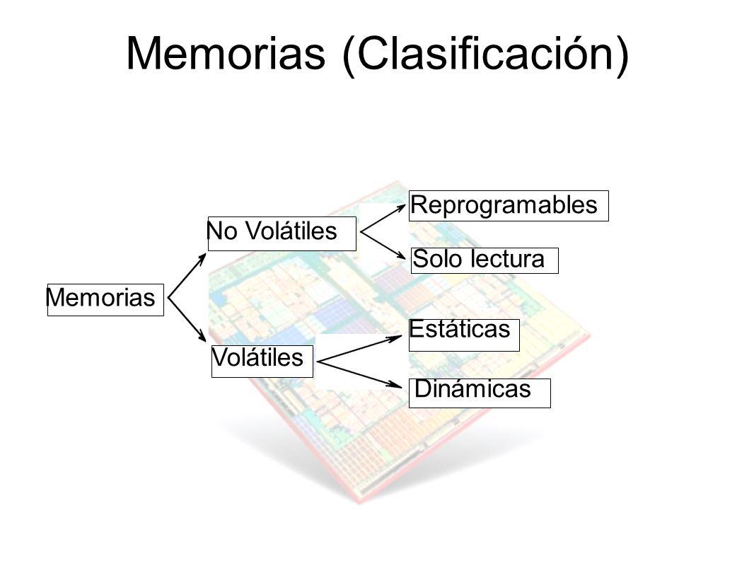 Memorias (Clasificación) Volátiles No Volátiles Memorias Reprogramables Solo lectura Dinámicas Estáticas