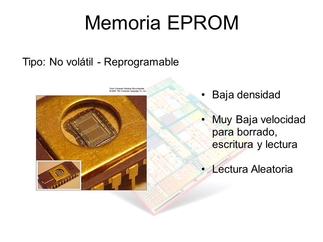 Memoria EPROM Tipo: No volátil - Reprogramable Baja densidad Muy Baja velocidad para borrado, escritura y lectura Lectura Aleatoria