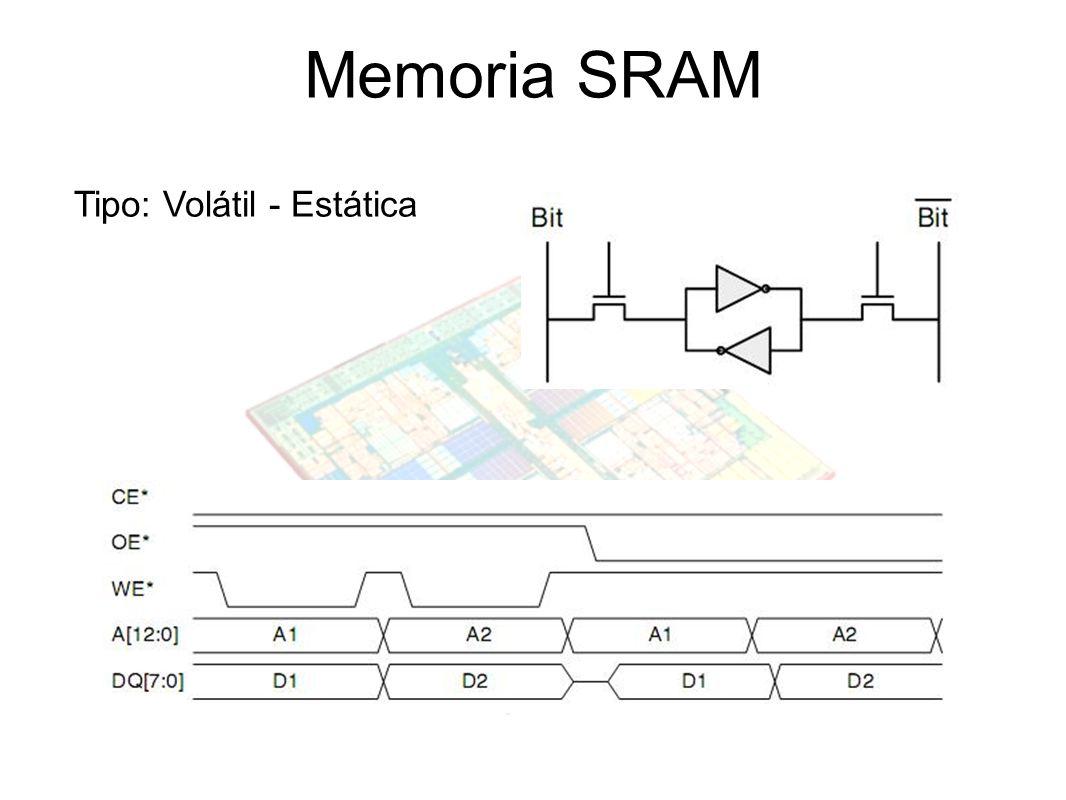 Memoria SRAM Tipo: Volátil - Estática